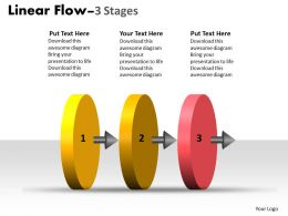 Linear Flow 3 Stages 6