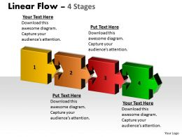 Linear Flow 40 Stages