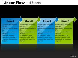 Linear Flow 4 Stages 2 70