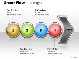 Linear Flow 4 Stages 51