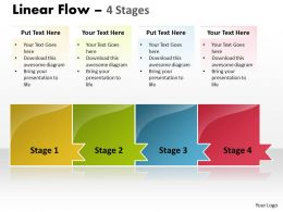 Linear Flow 4 Stages 69
