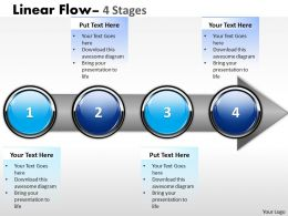 Linear Flow 4 Stages 71
