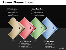 Linear Flow 4 Stages 79
