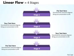 Linear Flow 4 Stages diagram 18