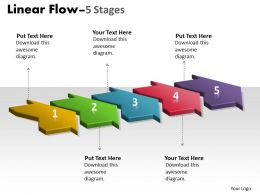 Linear Flow 50 Stages 73