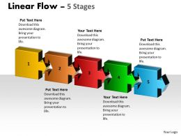 Linear Flow 50 Stages