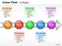 Linear Flow 5 Stages 56