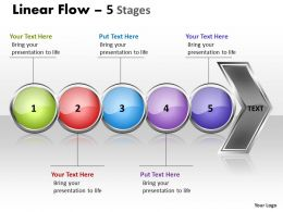 Linear Flow 5 Stages 57