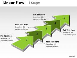 Linear Flow 5 Stages 61