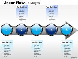 Linear Flow 5 Stages 64