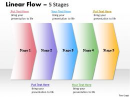 Linear Flow 5 Stages 65