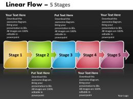 Linear Flow 5 Stages 66