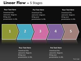 Linear Flow 5 Stages 68