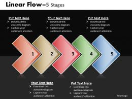 Linear Flow 5 Stages 69