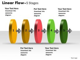 Linear Flow 5 Stages 70