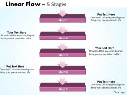 Linear Flow 5 Stages