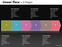 Linear Flow 6 Stages 50