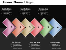 Linear Flow 6 Stages 51