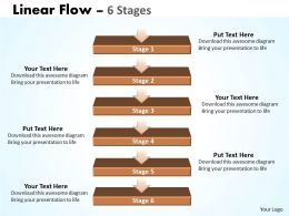 Linear Flow 6 Stages laminou 25