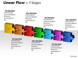 Linear Flow 70 Stages