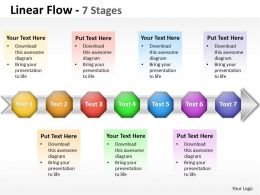 Linear Flow 7 Stages 16