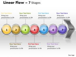 Linear Flow 7 Stages 17