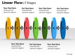 Linear Flow 7 Stages 30