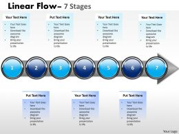 Linear Flow 7 Stages 32