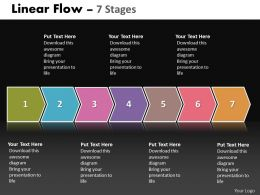 Linear Flow 7 Stages 34