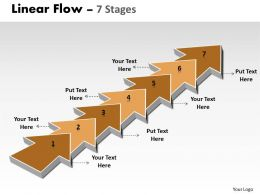 Linear Flow 7 Stages 36
