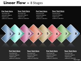 Linear Flow 8 Stages 3