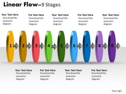Linear Flow 9 Stages 18