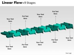 Linear Flow 9 Stages 8