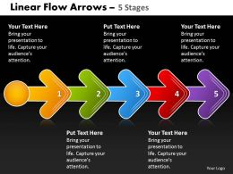 Linear Flow Arrow 5 Stages 76