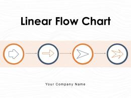Linear Flow Chart Decision Making Process Approach Information Evaluate Business Processing