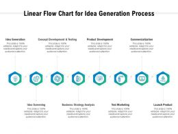 Linear Flow Chart For Idea Generation Process