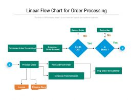 Linear Flow Chart For Order Processing