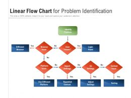 Linear Flow Chart For Problem Identification