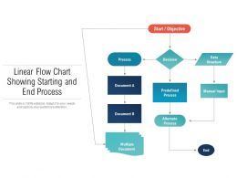 Linear Flow Chart Showing Starting And End Process