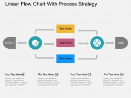 Linear Flow Chart With Process Strategy Flat Powerpoint Design