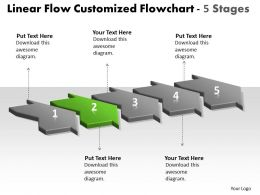 Linear Flow Customized Flowchart 5 Stages Powerpoint Slides