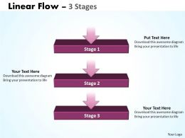 Linear Flow diagram 3 Stages 35