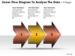 Linear Flow Diagram To Analyze The Data 3 Stages Chart Production Powerpoint Slides