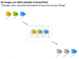 Linear Flow Diagram To Visualize Process 3 Stages Chart Production Powerpoint Slides