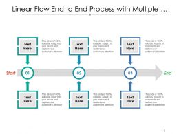 Linear Flow End To End Process With Multiple Inputs In Each Stage