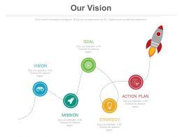 20541898 Style Essentials 1 Our Vision 5 Piece Powerpoint Presentation Diagram Infographic Slide