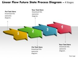 Linear Flow Future State Process Diagram 4 Stages Document Powerpoint Slides