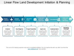 Linear Flow Land Development Initiation And Planning