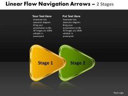 Linear Flow Navigation Arrow 2 Stages 42