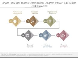 Linear Flow Of Process Optimization Diagram Powerpoint Slides Deck Samples